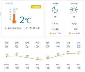 宽城天气预报今天气温-7℃ 明日天气是5℃/-8℃